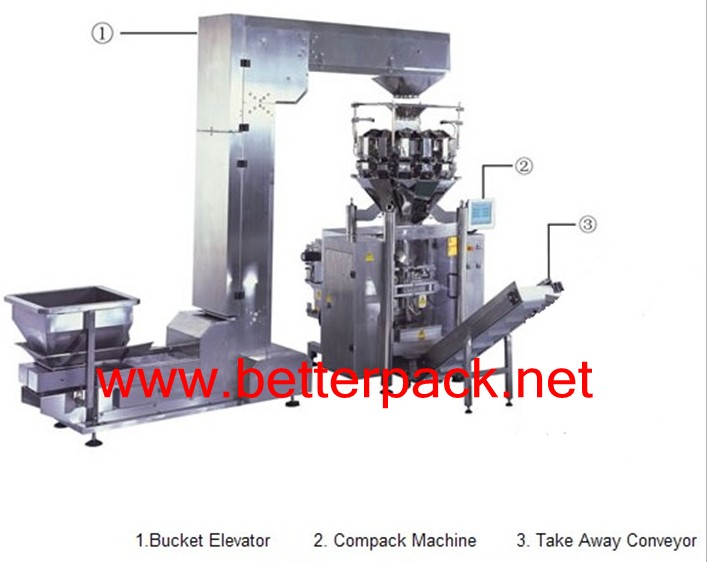 Automatic weighing,vertical forming filling sealing machine